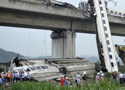 溫州動車事故 調查組稱管理問題是主因