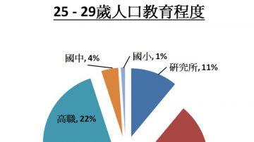 童文薰:台灣的經濟困局是自設圍城