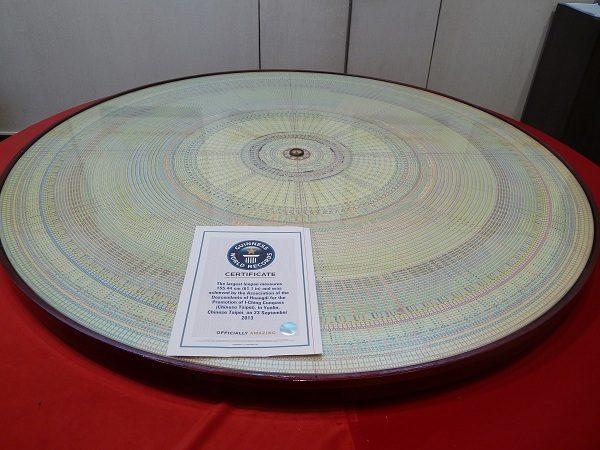 世界最大罗盘  获金氏纪录认证
