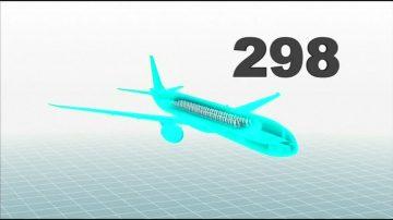调查人员收集MH17飞机残骸
