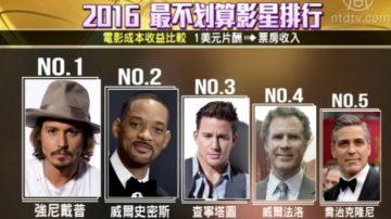 【大千世界】2016最不划算影星排行 強尼戴普連莊
