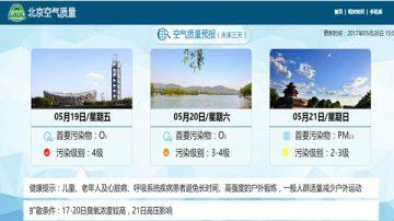 京津冀臭氧成頭號污染  超標恐將持續到9月