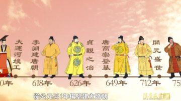 【預告】《笑談風雲》之《隋唐盛世》第四十四集黃金時代