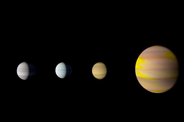 類似迷你版太陽系 NASA發現第8顆行星