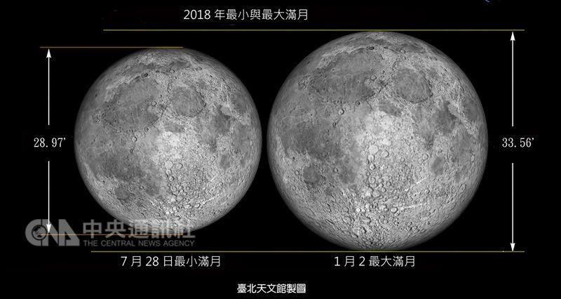 元旦过后 最大满月、流星雨及月全食登场