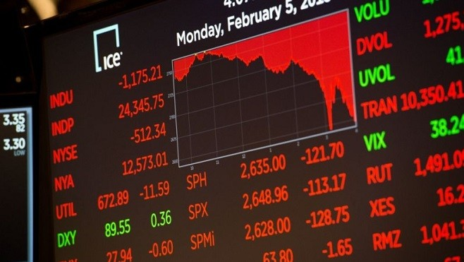 Fed主席上任 美股暴跌逾千点 白宫:基本盘仍强健