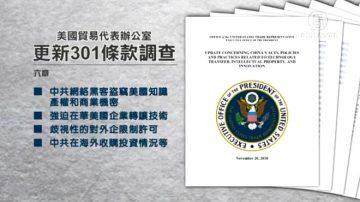 【今日點擊】美301報告示中共變本加厲 貿戰升級?