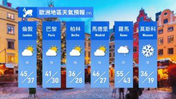 1月18日全球天氣預報