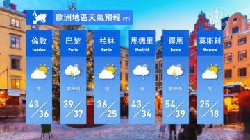 1月19日全球天氣預報
