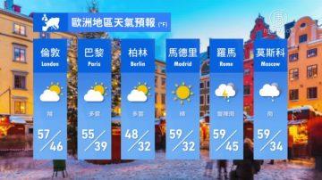 3月19日全球天氣預報